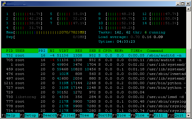 cgroups_terminal_example.png